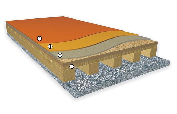novofloor sistemi sport elastic surface